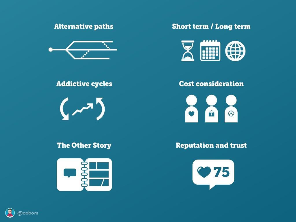@axbom Alternative paths Short term / Long term...