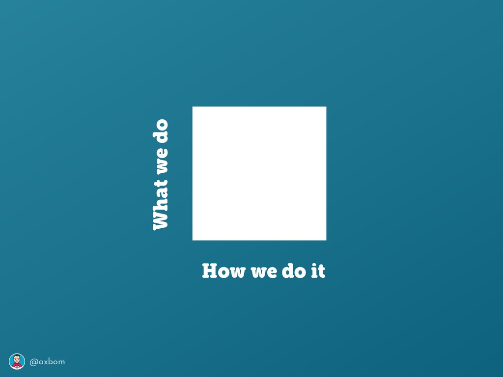 @axbom What we do How we do it