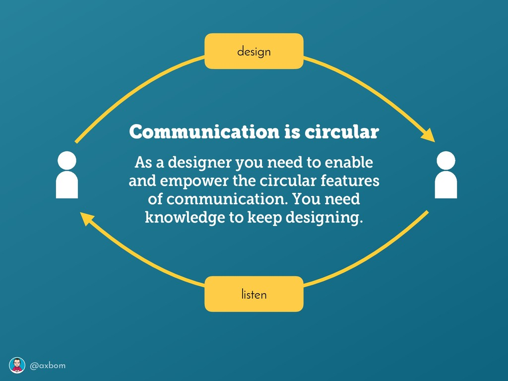 @axbom Communication is circular As a designer ...
