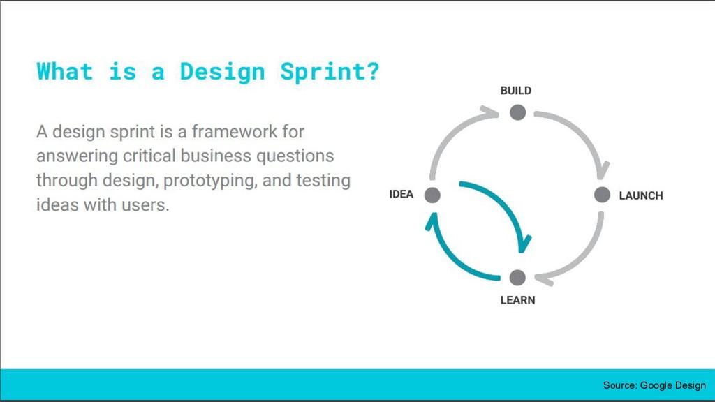 2 SpiNovation Labs Source: Google Design