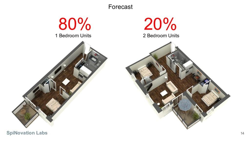 14 SpiNovation Labs 1 Bedroom Units 2 Bedroom U...