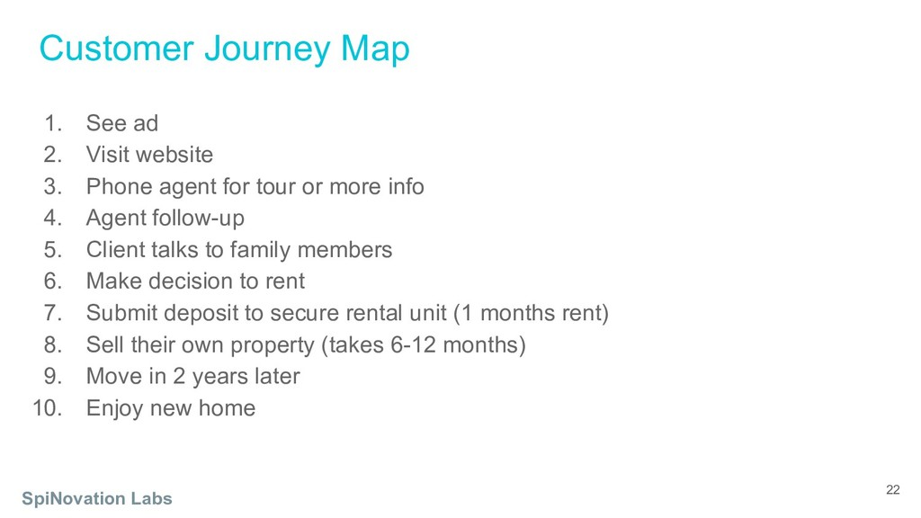 Customer Journey Map SpiNovation Labs 22 1. See...