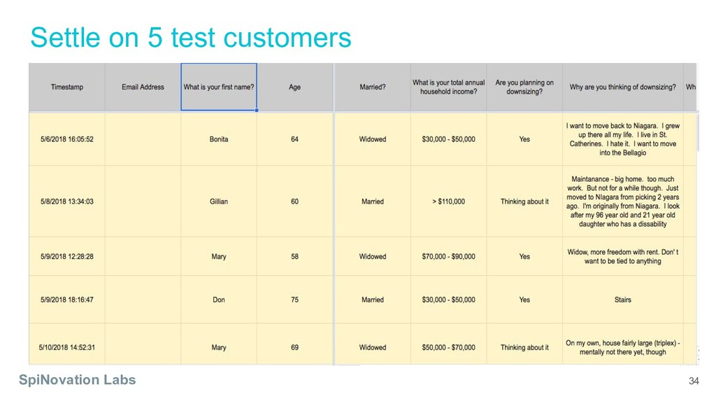 Settle on 5 test customers SpiNovation Labs 34