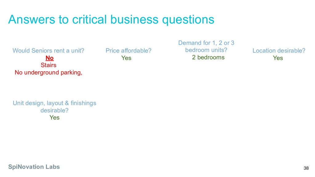 Answers to critical business questions Would Se...
