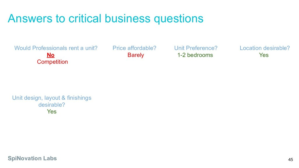 Answers to critical business questions Would Pr...