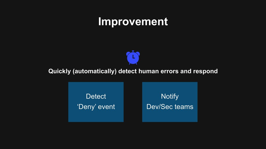 Quickly (automatically) detect human errors and...