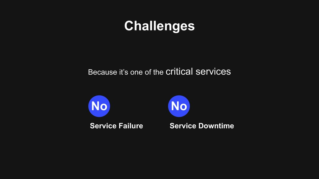 Service Failure Challenges Because it's one of ...