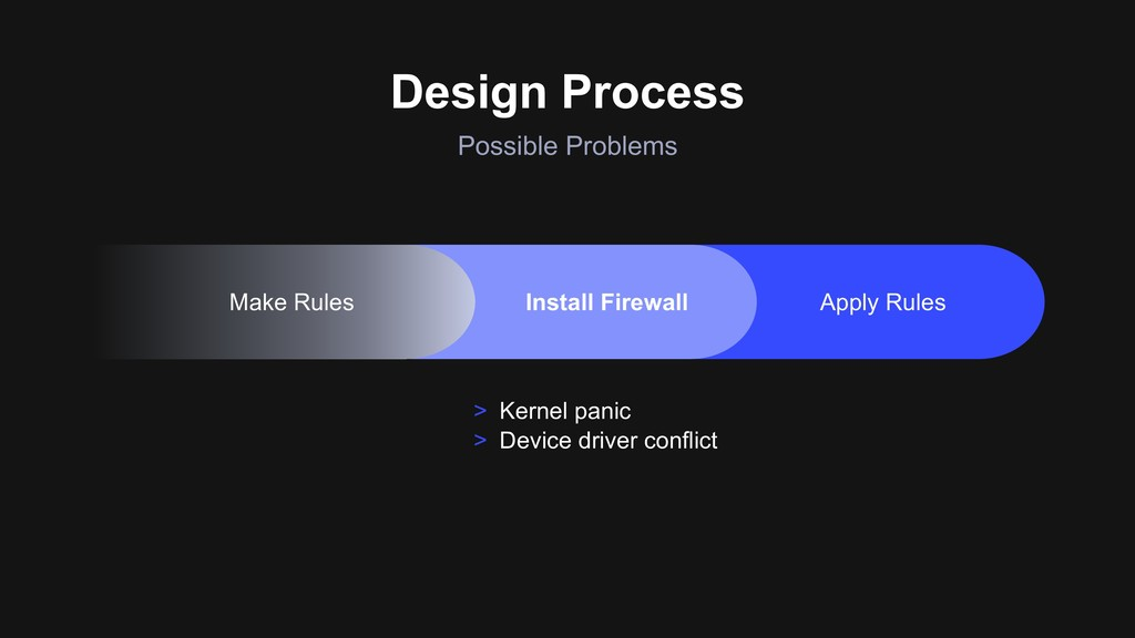Design Process Possible Problems > Kernel panic...
