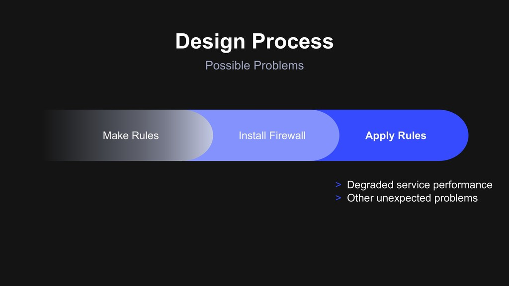 Design Process Possible Problems > Degraded ser...