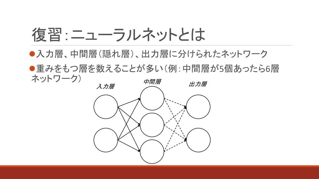 ⚫入力層、中間層(隠れ層)、出力層に分けられたネットワーク ⚫重みをもつ層を数えることが多い(...