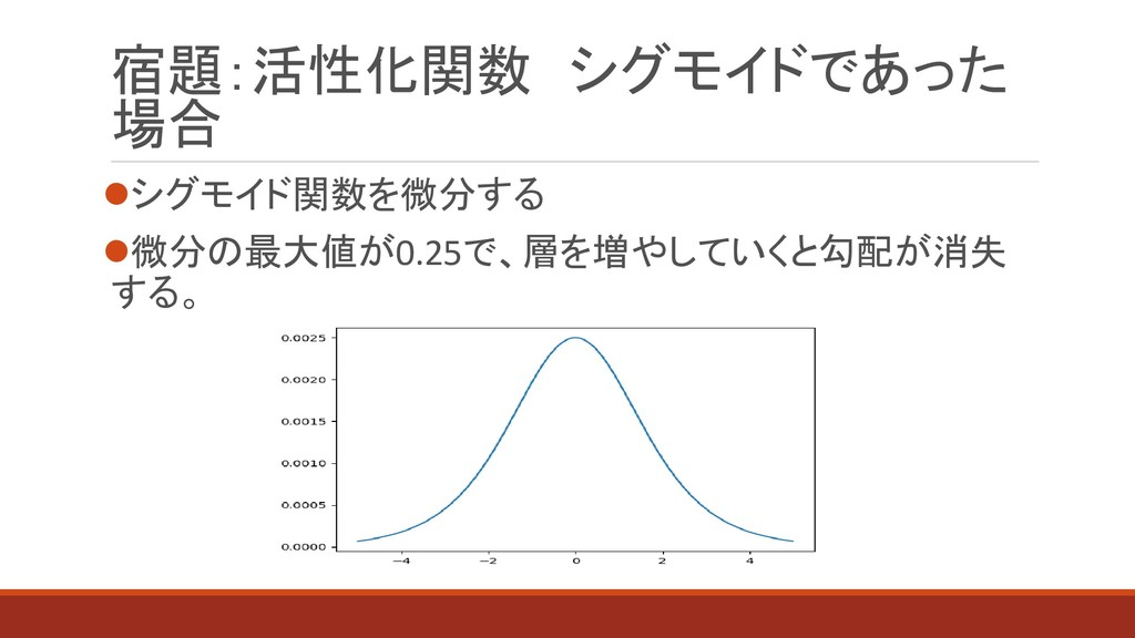 宿題:活性化関数 シグモイドであった 場合 ⚫シグモイド関数を微分する ⚫微分の最大値が0.2...