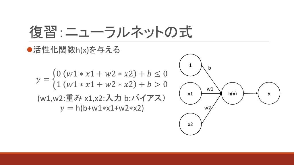 ⚫活性化関数h(x)を与える  = ቊ 0 1 ∗ 1 + 2 ∗ 2 +  ≤ 0 1 1 ...