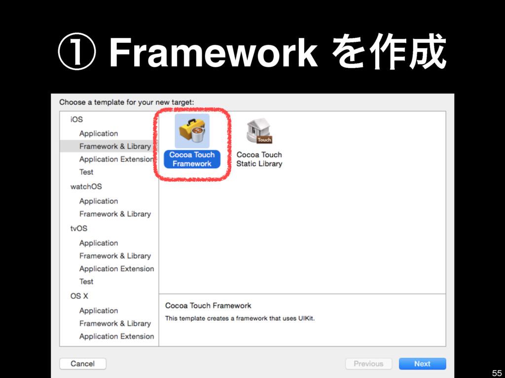ᶃ Framework Λ࡞ 55