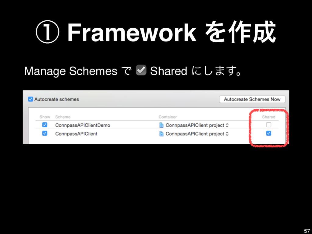 ᶃ Framework Λ࡞ Manage Schemes Ͱ ☑ Shared ʹ͠·͢ɻ...