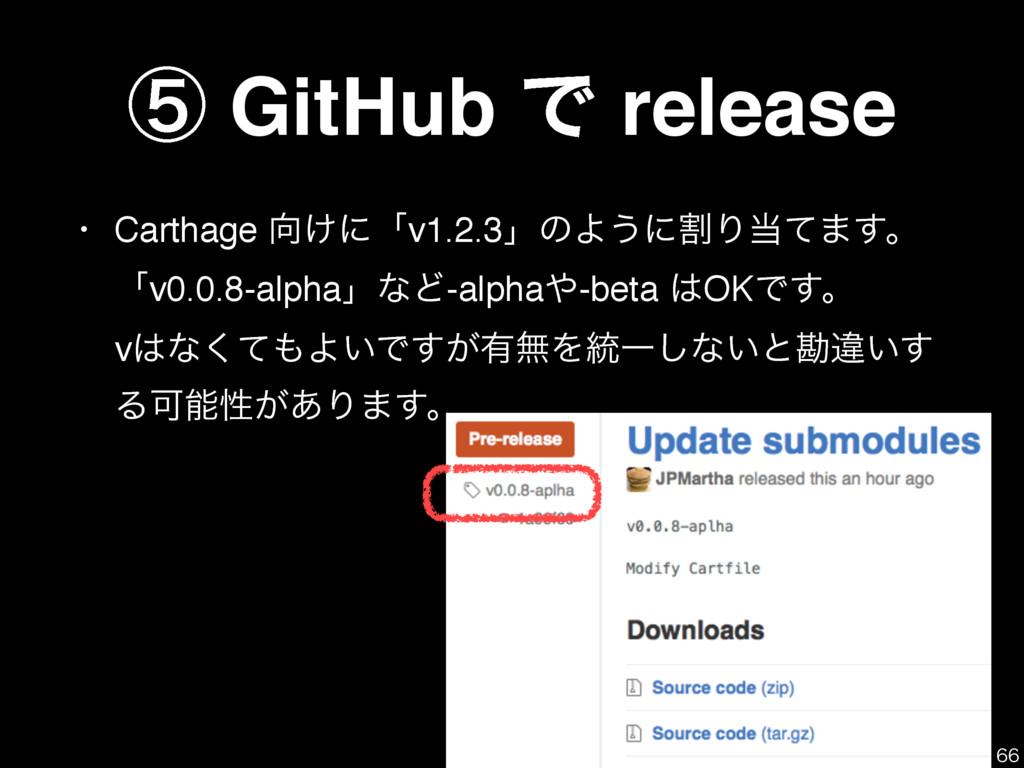 ᶇ GitHub Ͱ release • Carthage ͚ʹʮv1.2.3ʯͷΑ͏ʹׂΓ...