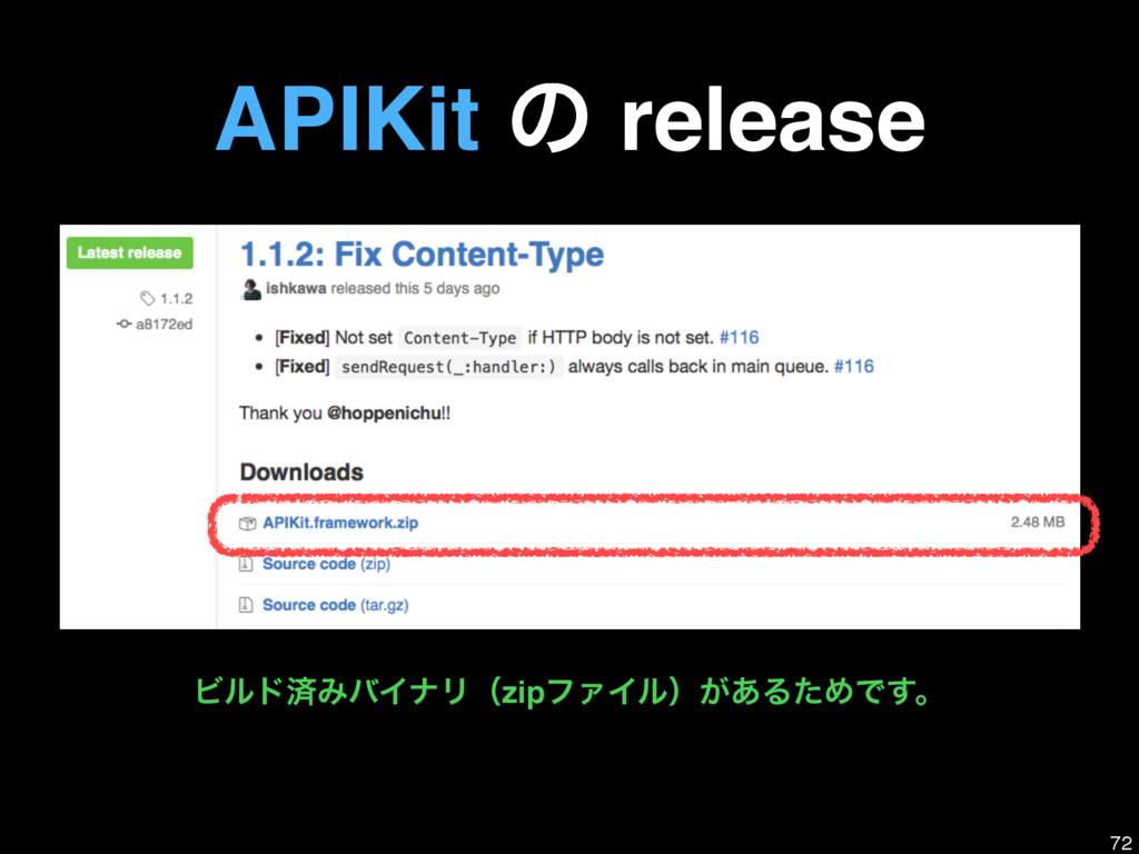 APIKit ͷ release 72 ϏϧυࡁΈόΠφϦʢzipϑΝΠϧʣ͕͋ΔͨΊͰ͢ɻ