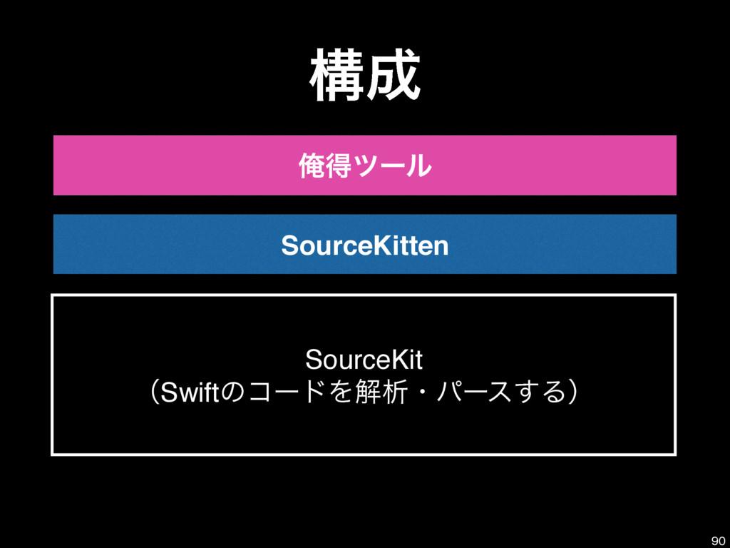 ߏ 90 SourceKit ʢSwiftͷίʔυΛղੳɾύʔε͢Δʣ SourceKitt...