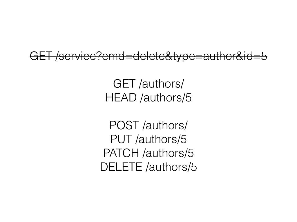 GET /service?cmd=delete&type=author&id=5 ! GET ...