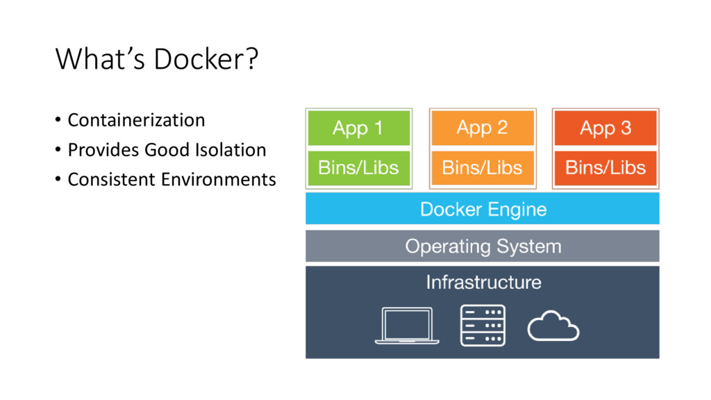 What's Docker? • Containerization • Provides Go...