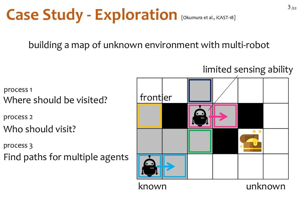 /22 3 Case Study - Exploration [Okumura et al.,...