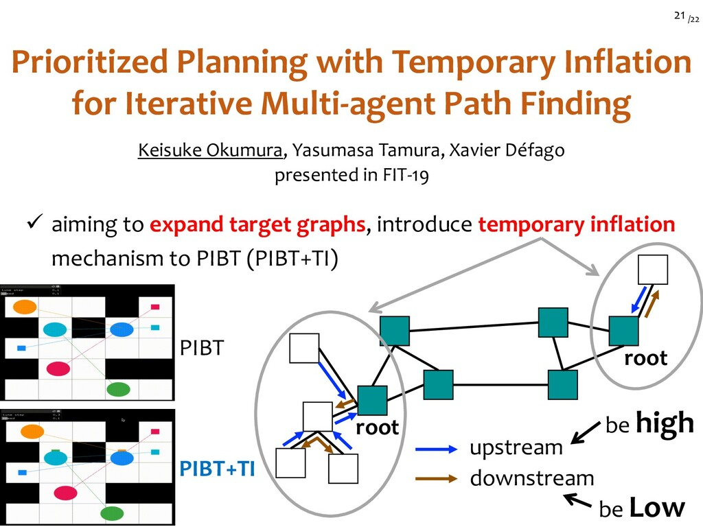 /22 21 Prioritized Planning with Temporary Infl...