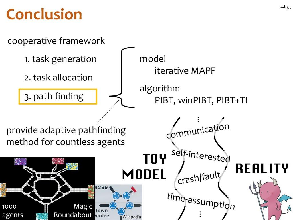 /22 22 Conclusion cooperative framework 1. task...