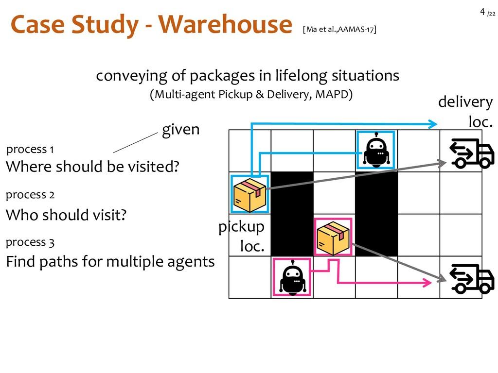 /22 4 Case Study - Warehouse [Ma et al.,AAMAS-1...