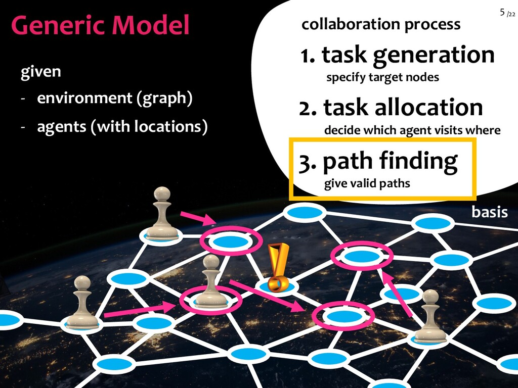 /22 Generic Model given - environment (graph) -...