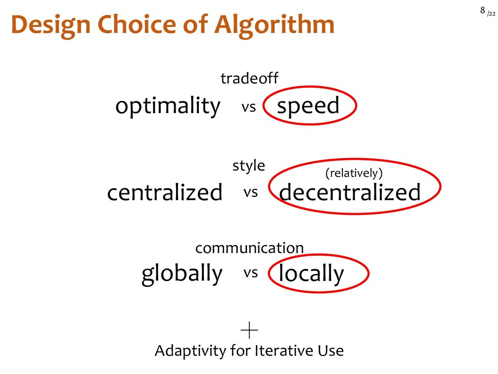 /22 8 Design Choice of Algorithm optimality vs ...