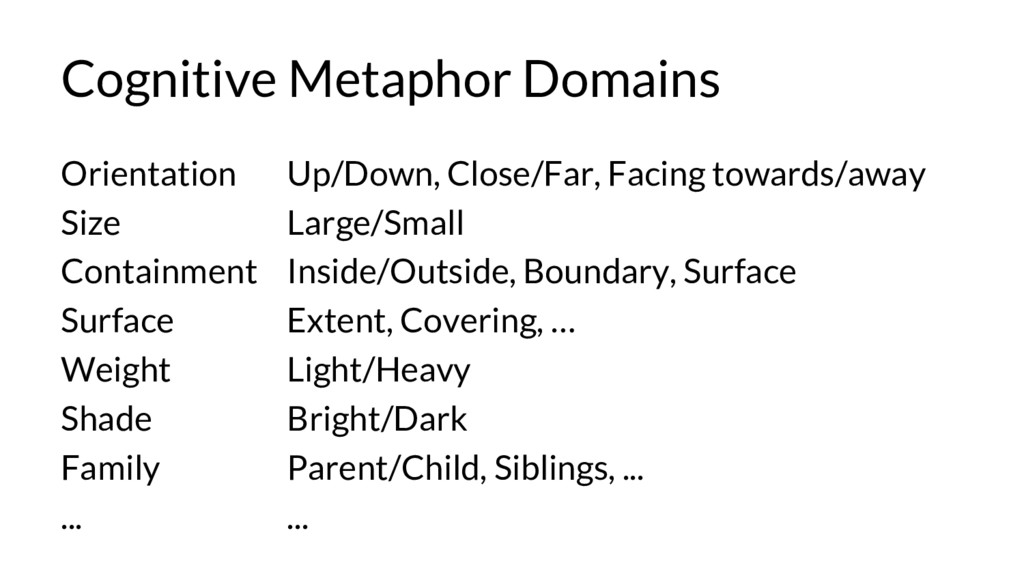 Cognitive Metaphor Domains Up/Down, Close/Far, ...