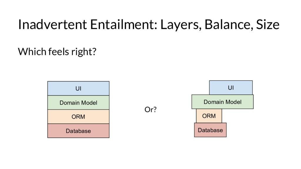 Database ORM Domain Model UI Or? Database ORM D...
