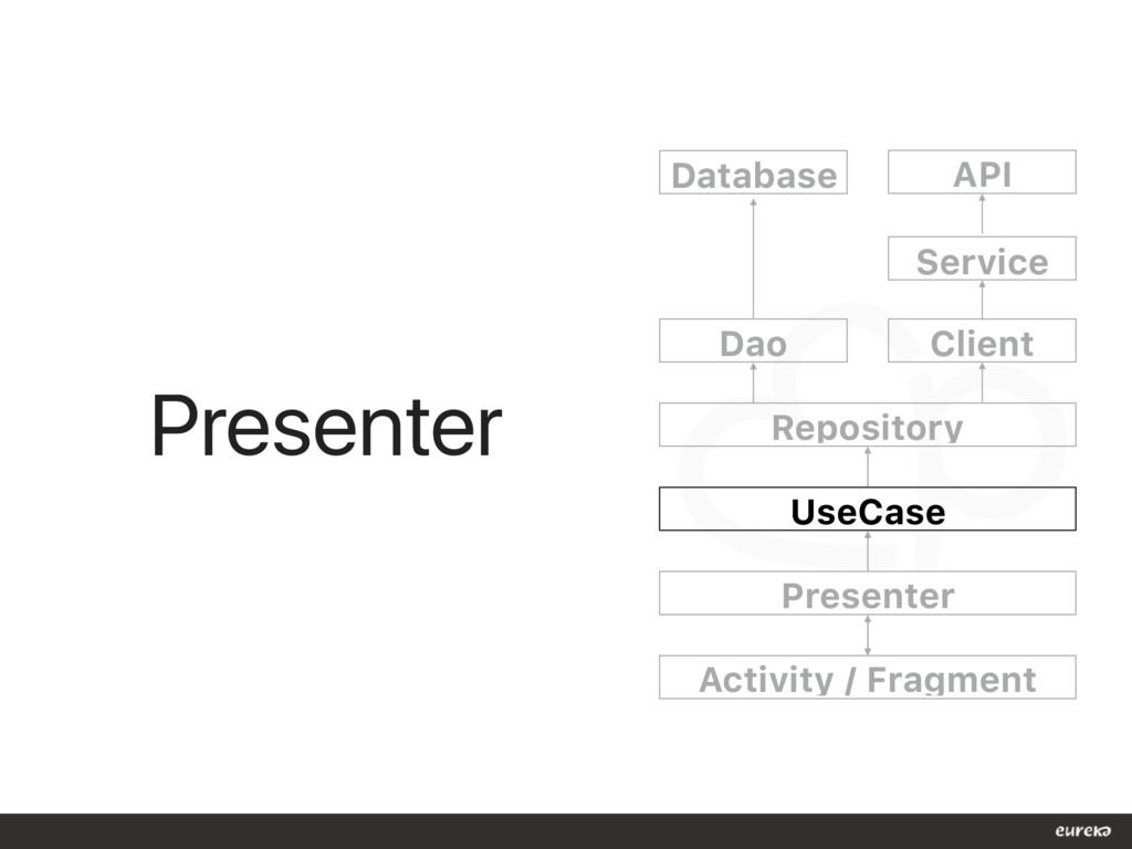 Presenter Dao Repository UseCase Presenter Acti...