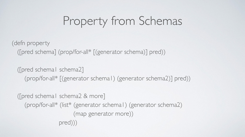 Property from Schemas (defn property 