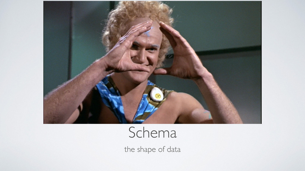 Schema the shape of data