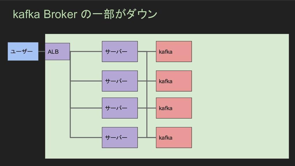 kafka Broker の一部がダウン ユーザー サーバー サーバー サーバー サーバー k...