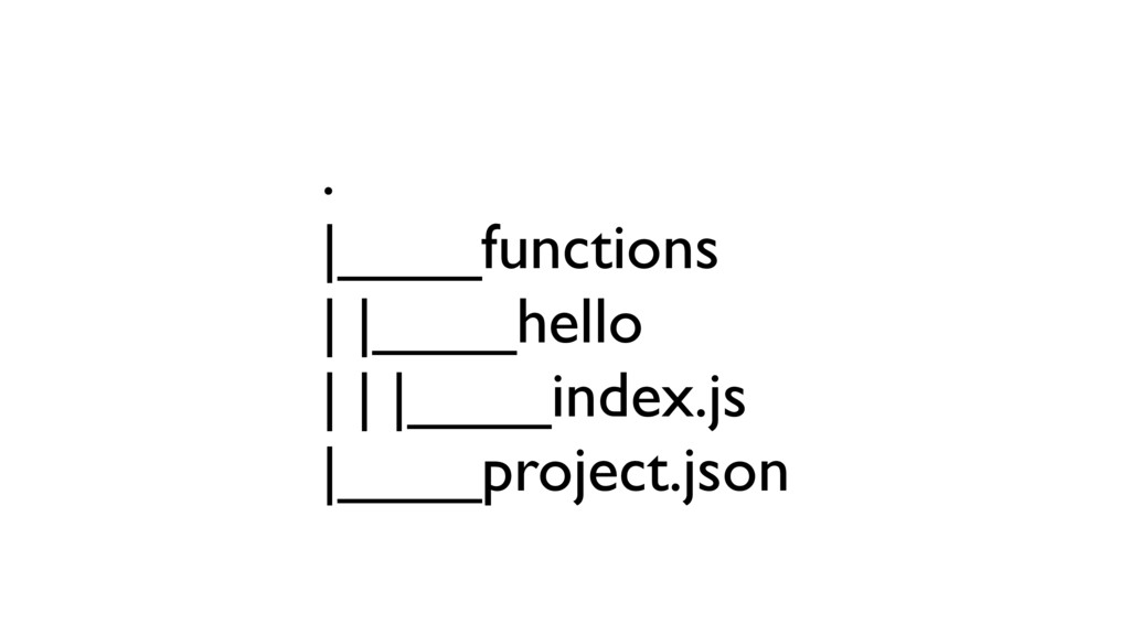 . |____functions | |____hello | | |____index.js...