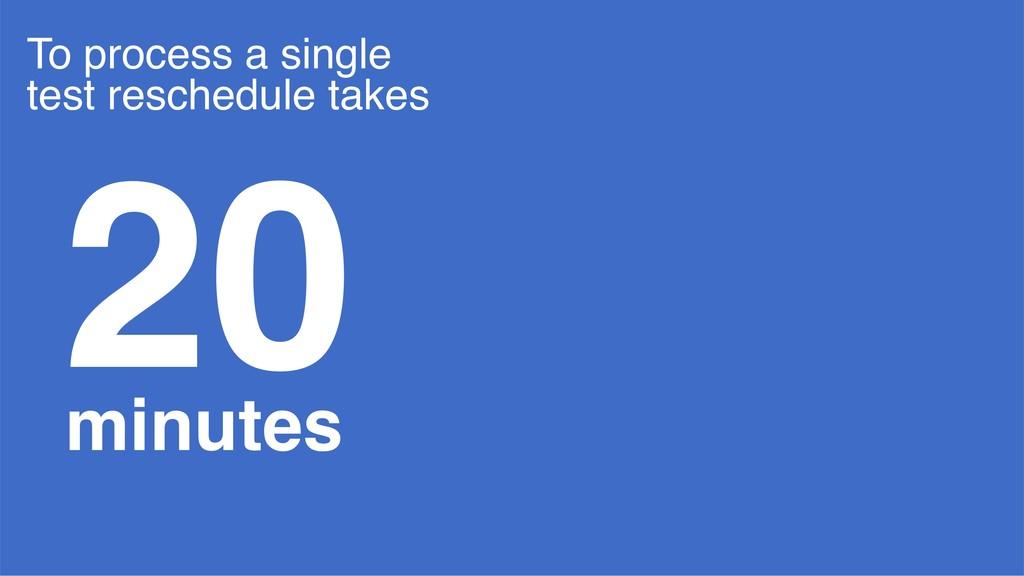To process a single test reschedule takes 20 mi...