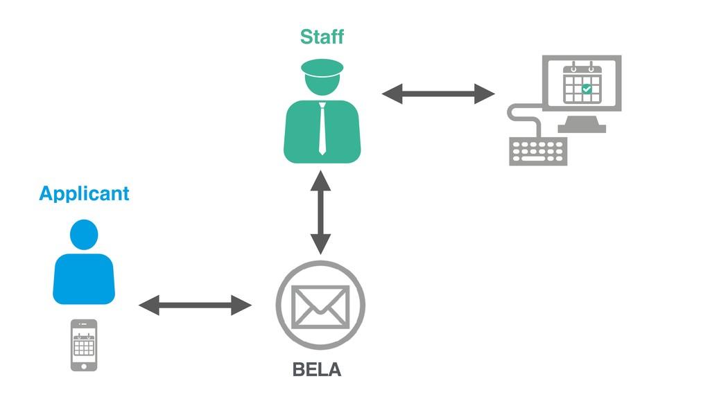 Applicant Staff BELA