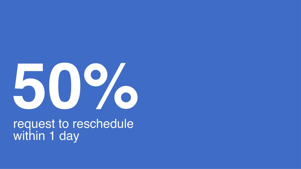 50% request to reschedule within 1 day