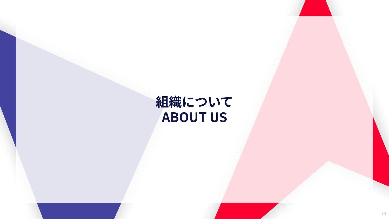 M&A &M&A 2 代表取締役 及川厚博、前川拓也 取締役会 及川、前川、本間 執行役員会 ...