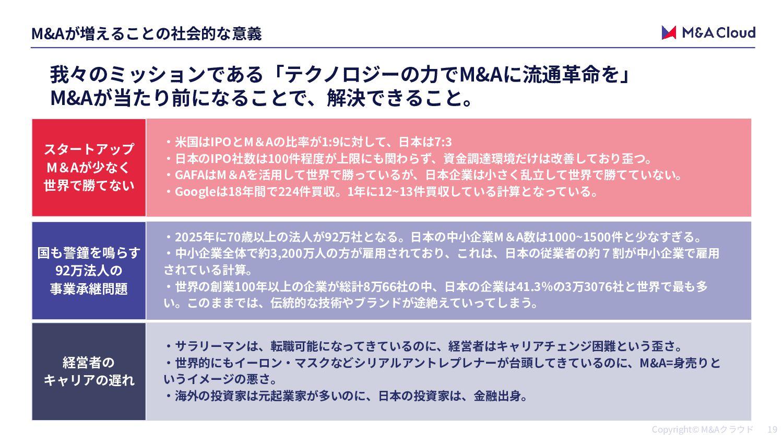 M&A M&A 1 2 ( ) M&A M&A IT 3 56 7.7 4 10% 4.0 3...