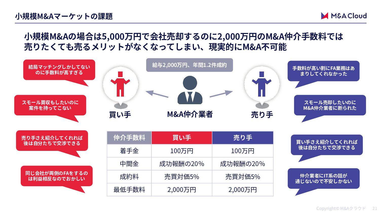 M&A M&A 5 1% M&A 3 ⾒ 507 M&A 3 1 5 724 69,938 6...