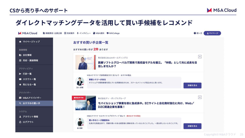 M A 会社の情報や経営観を入力するだけでどれくらいモテモテか分かる機能 掲載企業400社で買...