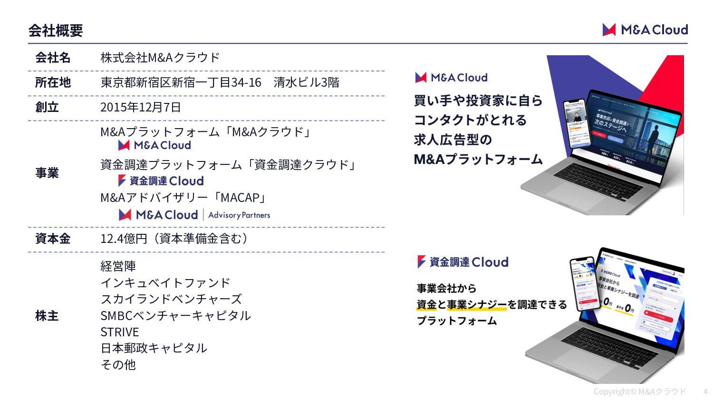 M&A 34-16 2015 12 7 M&A M&A ( 3.14 SMBC 新宿御苑前駅 ...