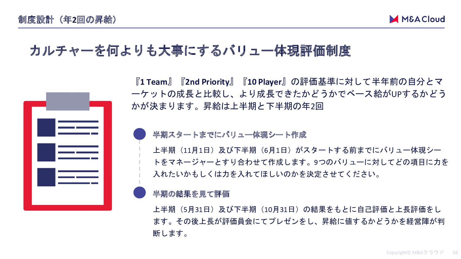 1 Team 2nd Priority 10 Player UP 2 11 1 6 1 ⾒ 9...