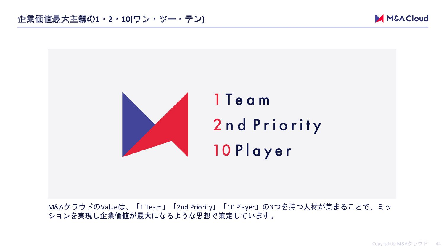 1 2 10( ) M&A Value 1 Team 2nd Priority 10 Play...