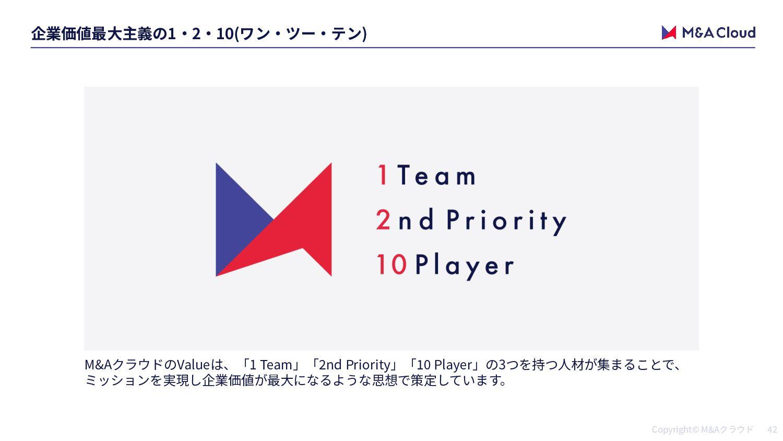 """Value """"1 Team"""""""
