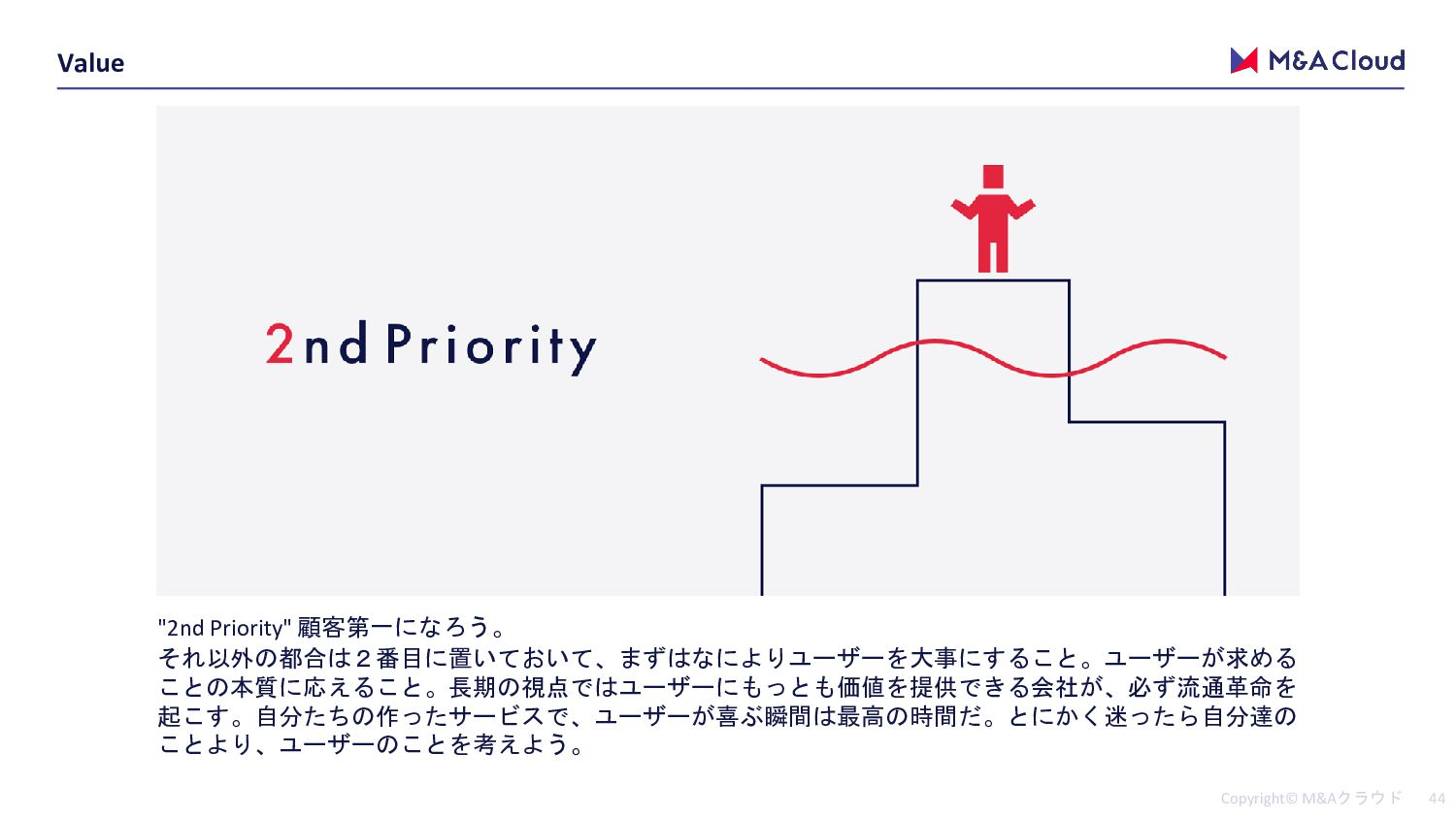 """Value """"2nd Priority"""" ⾒"""