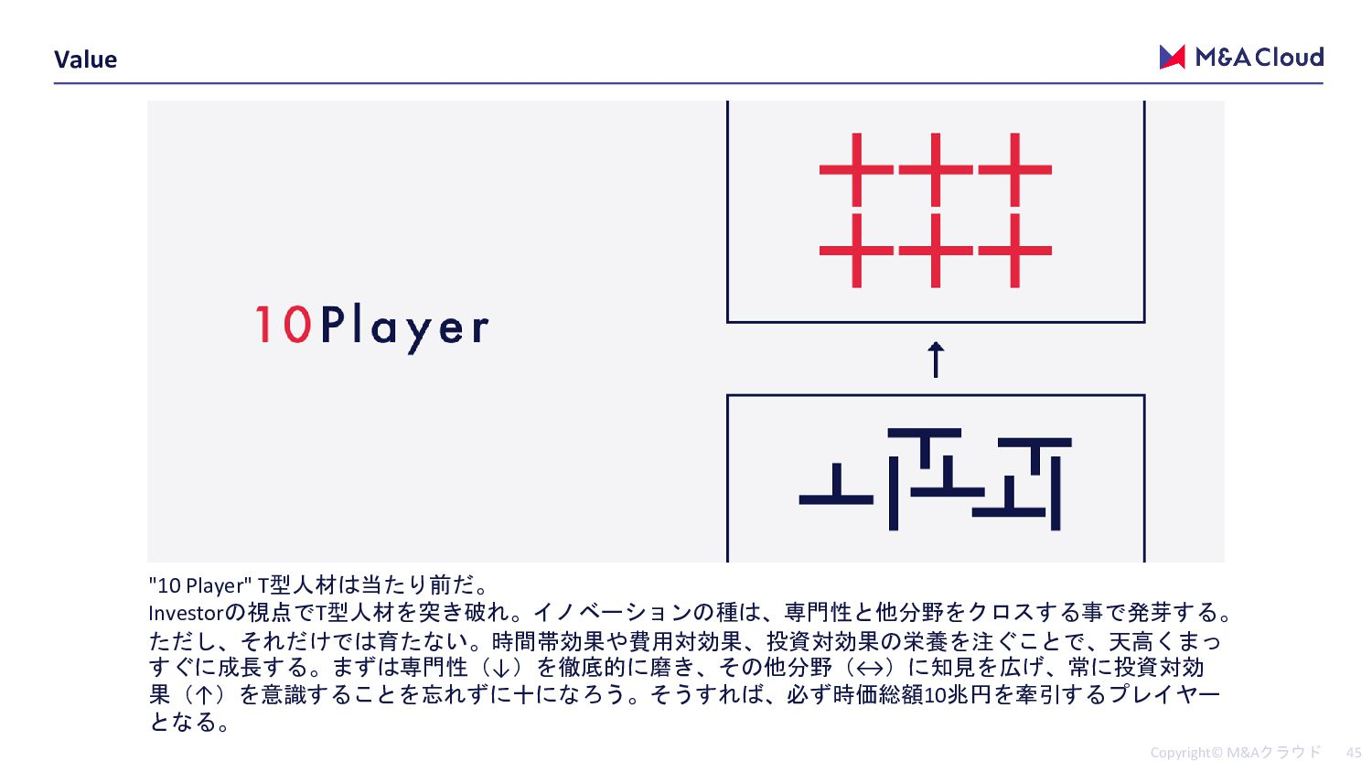 """Value """"10 Player"""" T Investor T 10"""