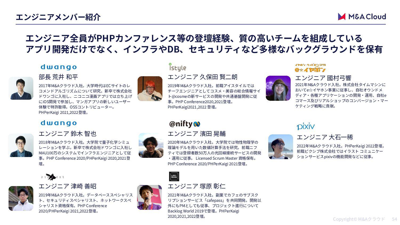 部活動紹介 CLUB ACTIVITIES